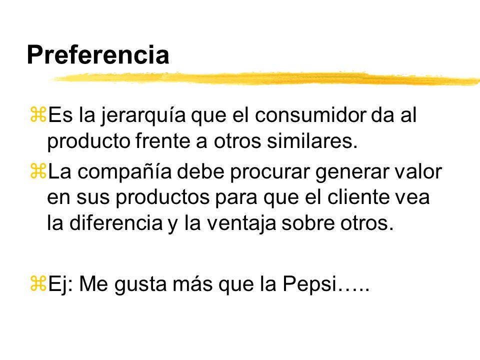 Preferencia Es la jerarquía que el consumidor da al producto frente a otros similares.