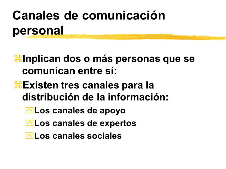 Canales de comunicación personal