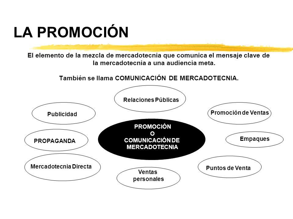 También se llama COMUNICACIÓN DE MERCADOTECNIA. Mercadotecnia Directa