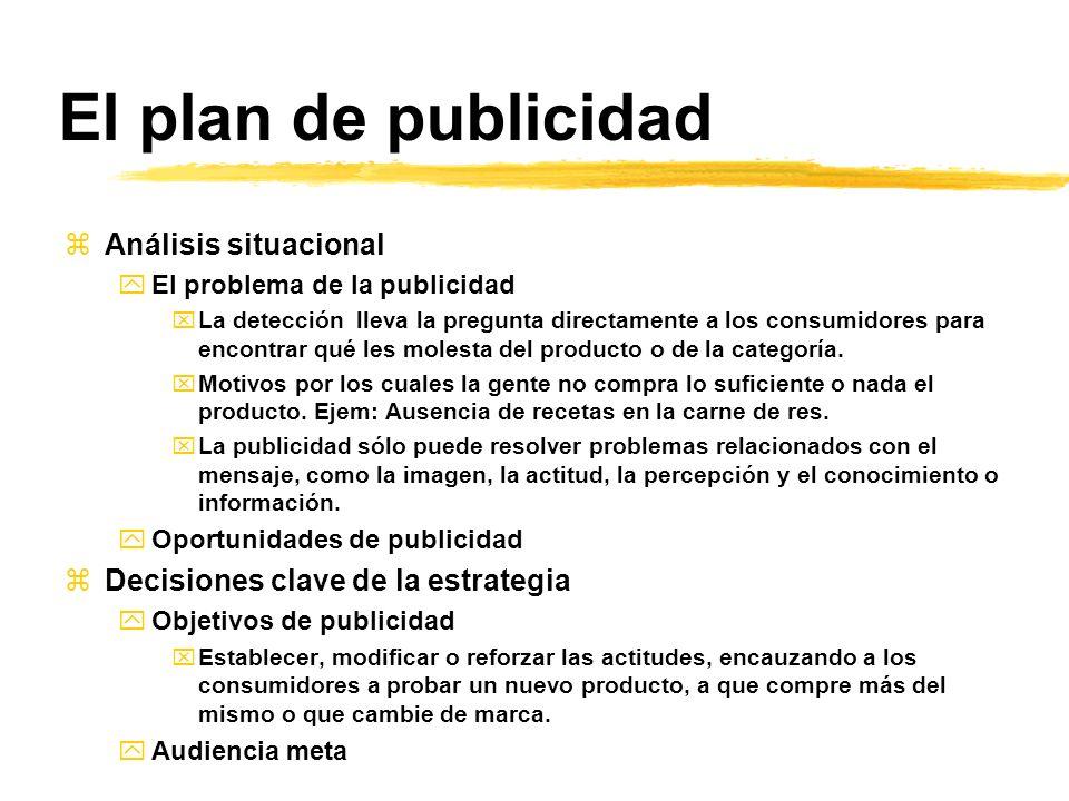 El plan de publicidad Análisis situacional