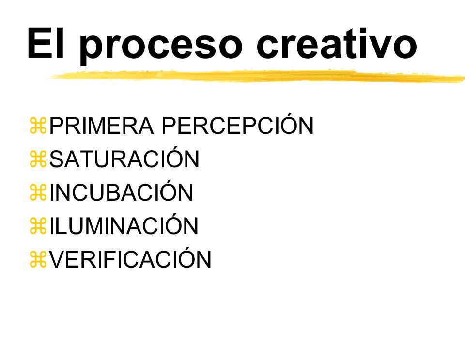 El proceso creativo PRIMERA PERCEPCIÓN SATURACIÓN INCUBACIÓN