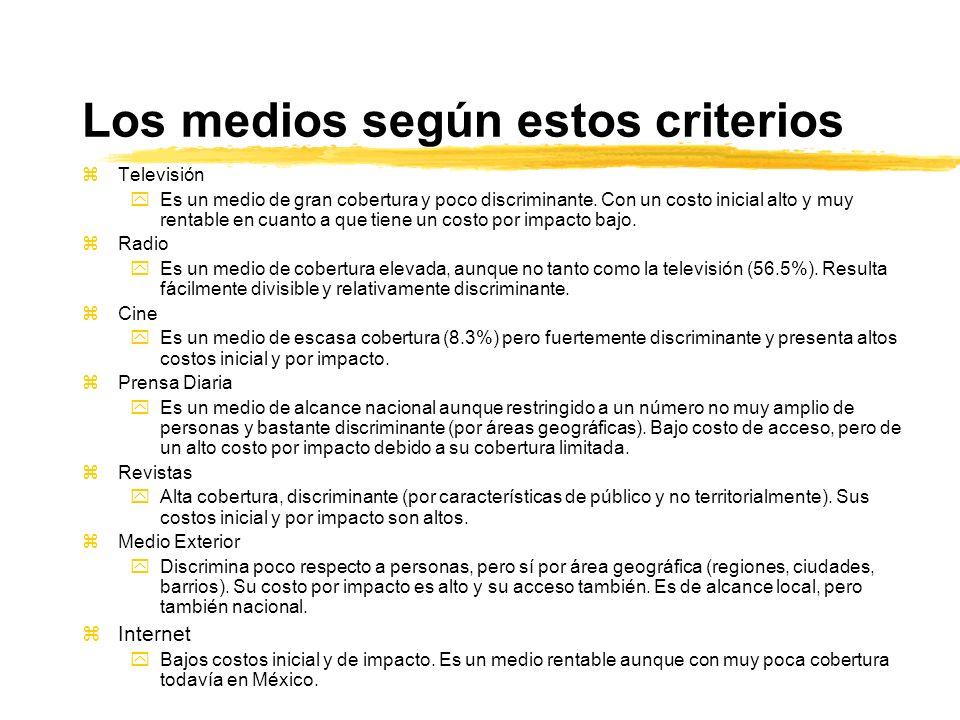 Los medios según estos criterios