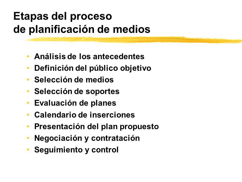 Etapas del proceso de planificación de medios