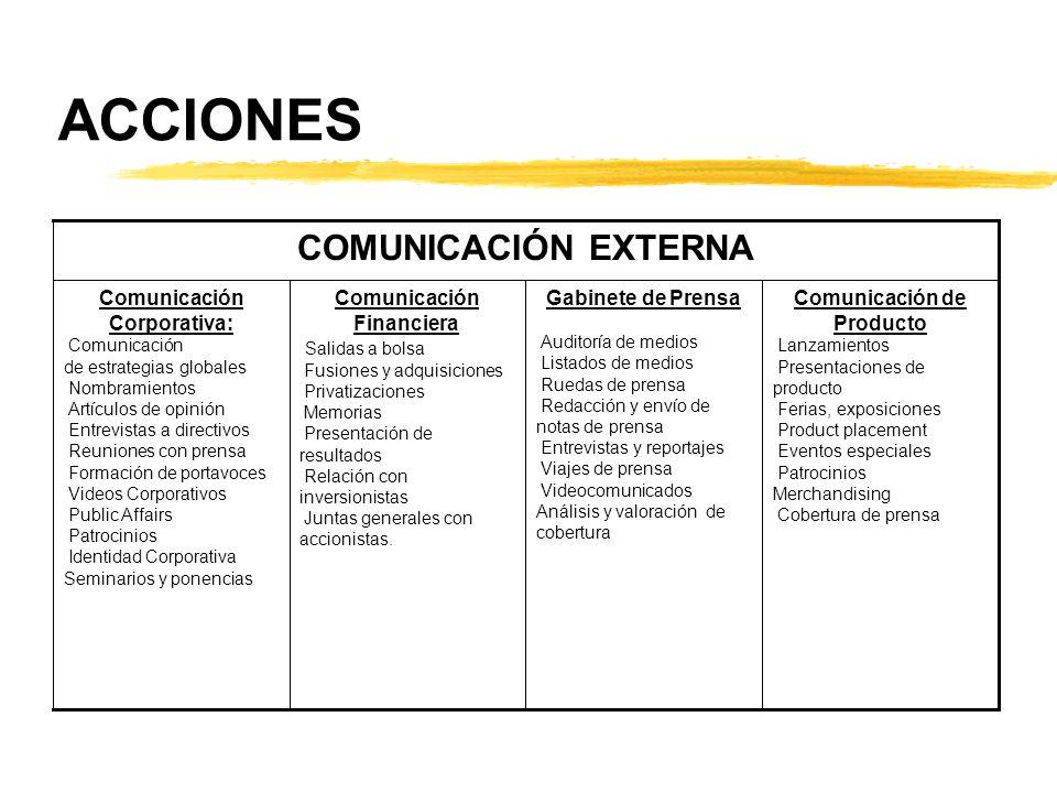 ACCIONES COMUNICACIÓN EXTERNA Comunicación Corporativa: