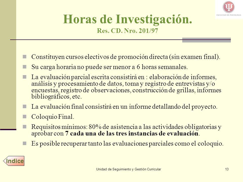 Horas de Investigación. Res. CD. Nro. 201/97