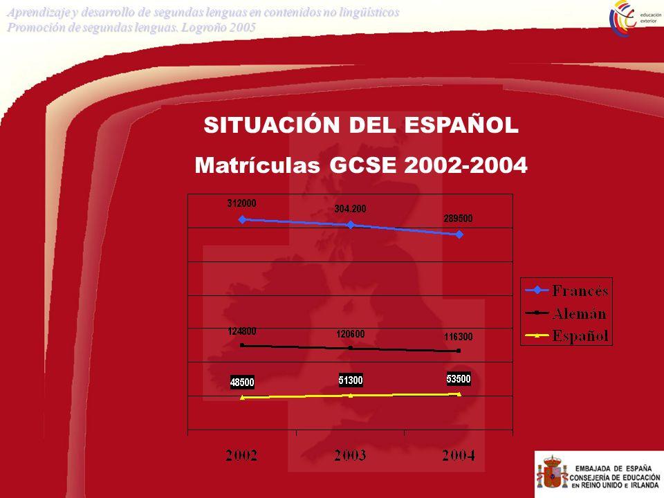 SITUACIÓN DEL ESPAÑOL Matrículas GCSE 2002-2004