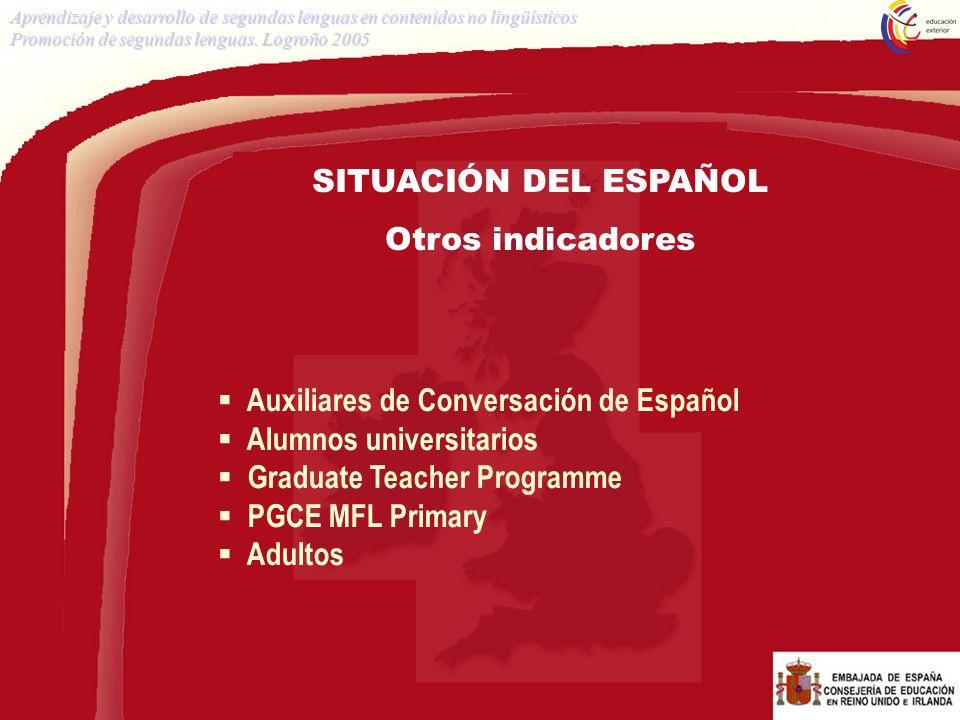 Auxiliares de Conversación de Español Alumnos universitarios