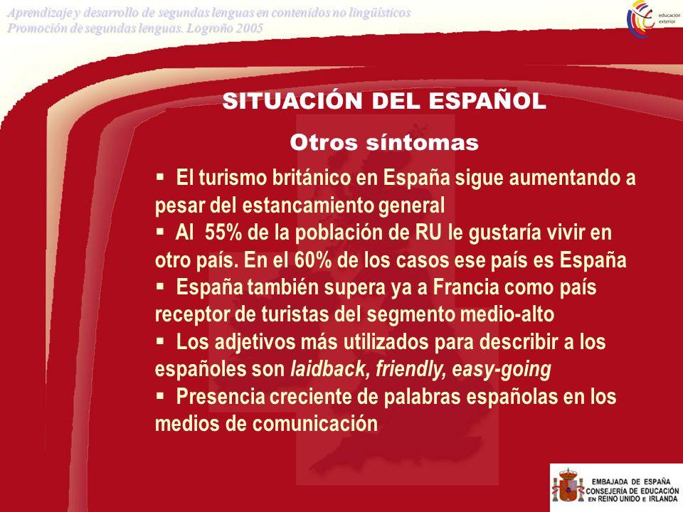 SITUACIÓN DEL ESPAÑOL Otros síntomas