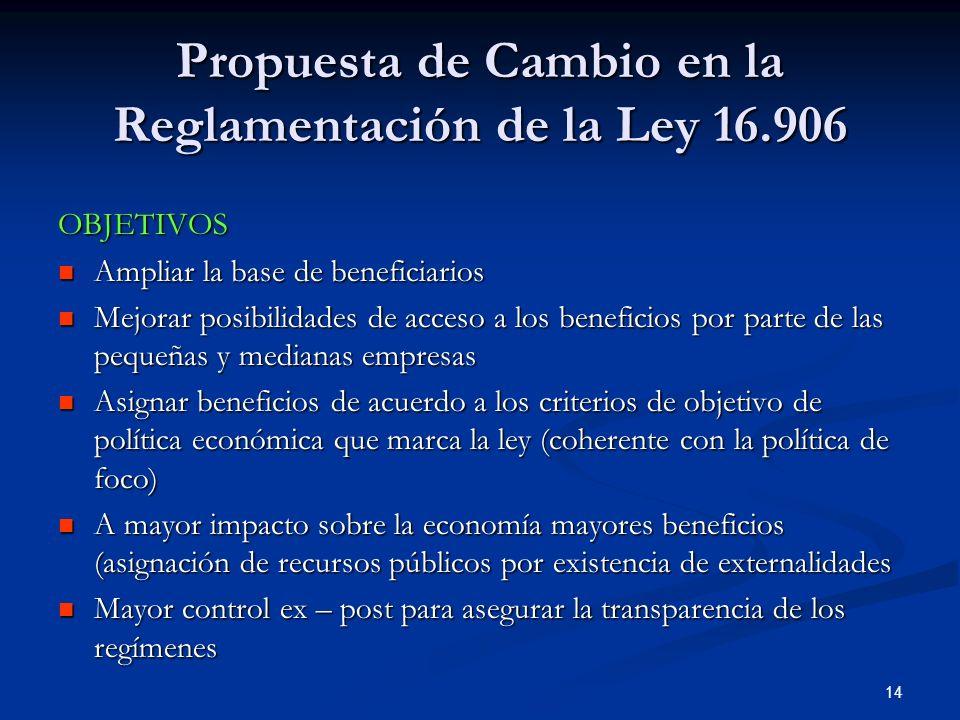 Propuesta de Cambio en la Reglamentación de la Ley 16.906