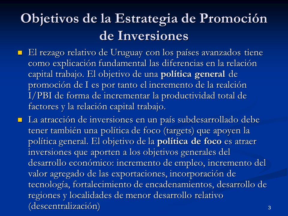 Objetivos de la Estrategia de Promoción de Inversiones