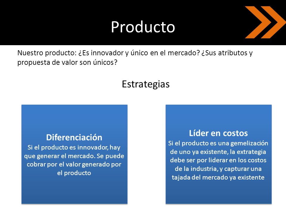 Producto Estrategias Líder en costos Diferenciación