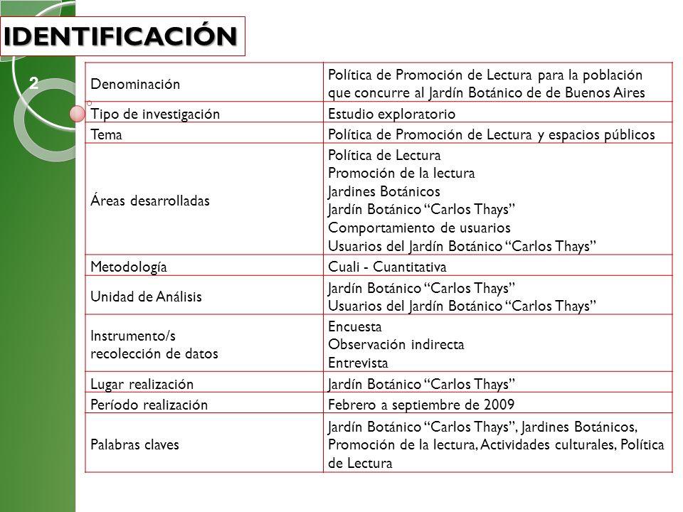 IDENTIFICACIÓN 2 Denominación