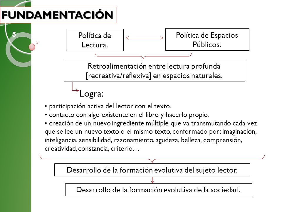 FUNDAMENTACIÓN Logra: Política de Lectura.
