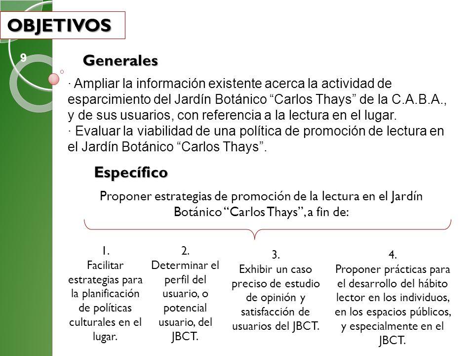 Determinar el perfil del usuario, o potencial usuario, del JBCT.