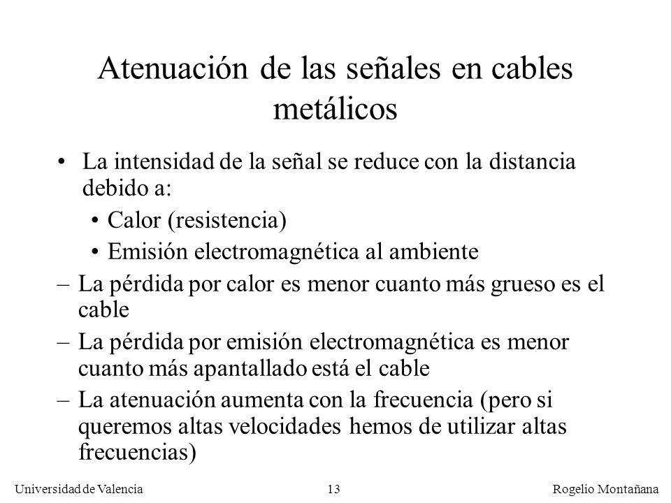 Atenuación de las señales en cables metálicos
