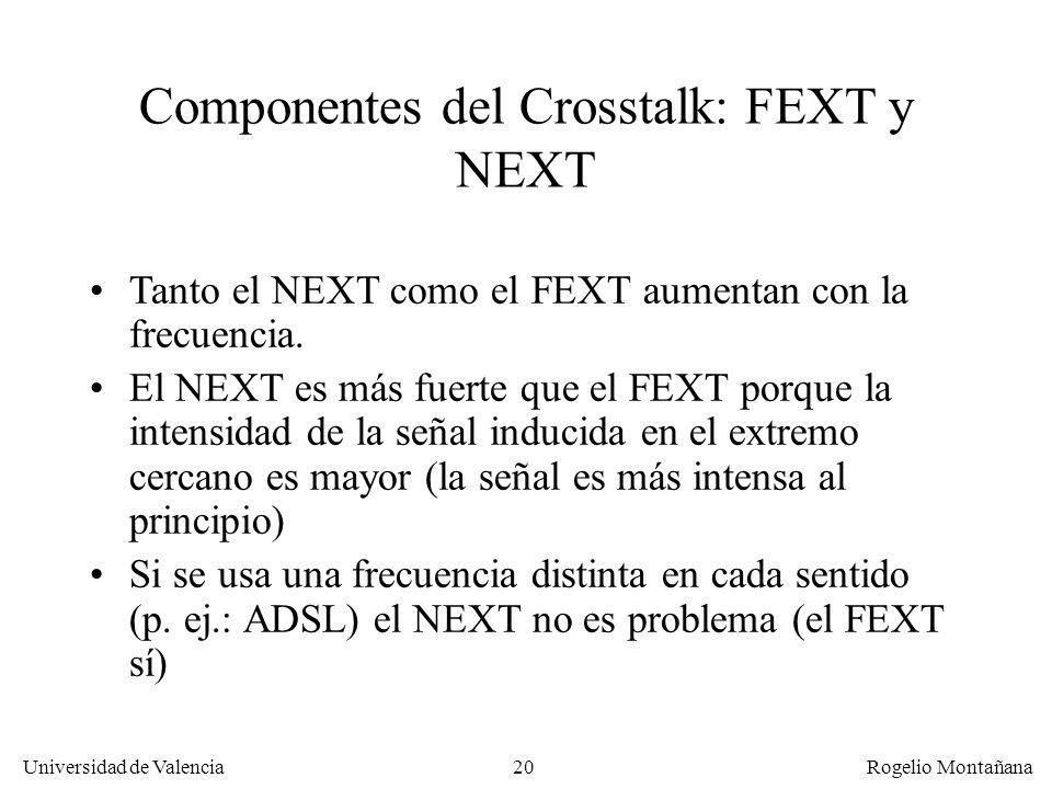 Componentes del Crosstalk: FEXT y NEXT