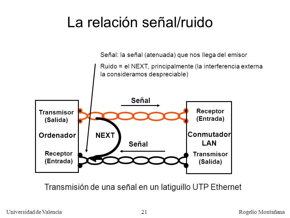 La relación señal/ruido