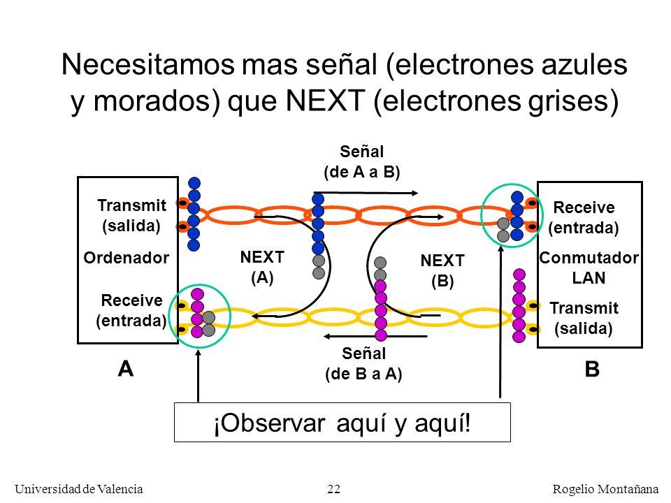 La Capa FísicaNecesitamos mas señal (electrones azules y morados) que NEXT (electrones grises) Señal.