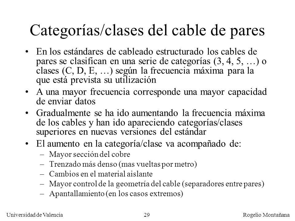Categorías/clases del cable de pares