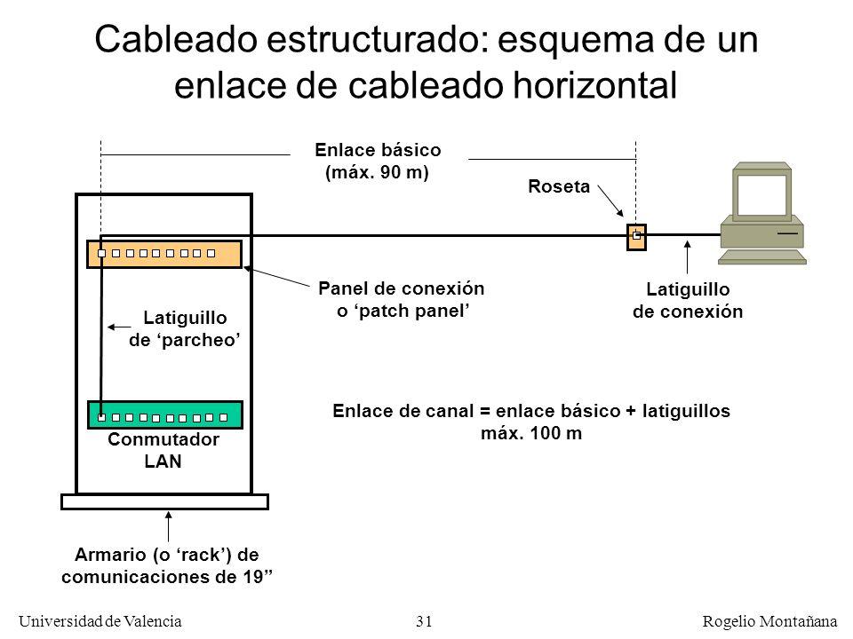 Enlace de canal = enlace básico + latiguillos