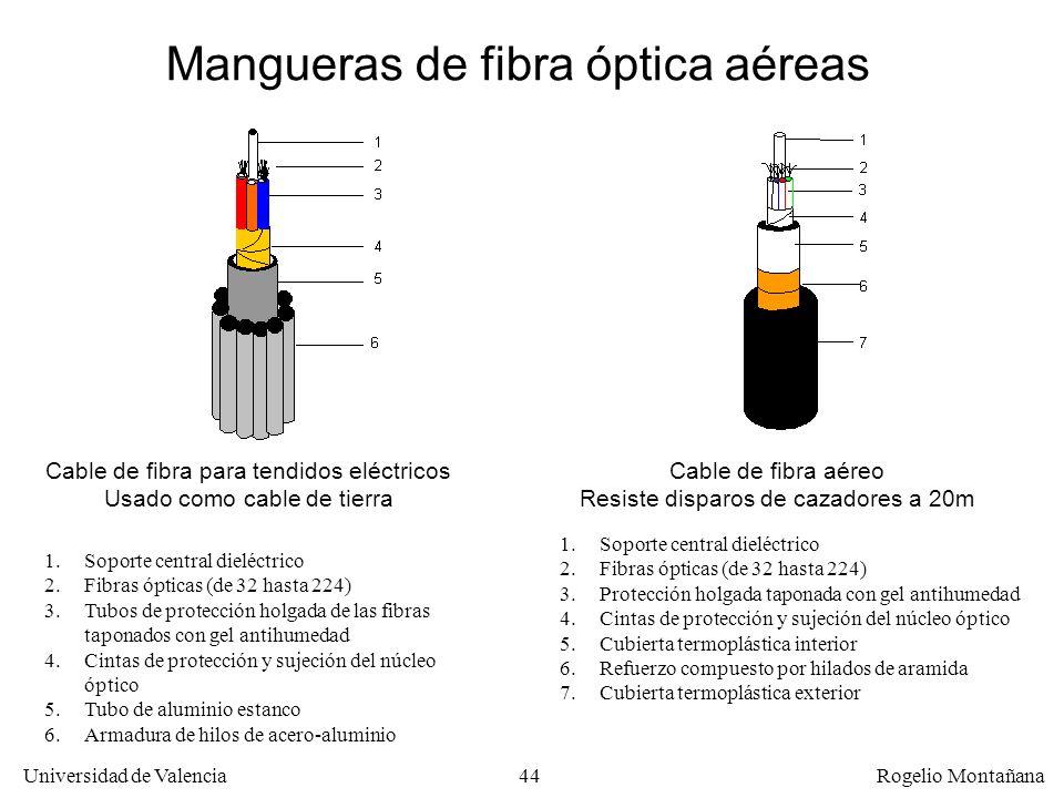 Mangueras de fibra óptica aéreas