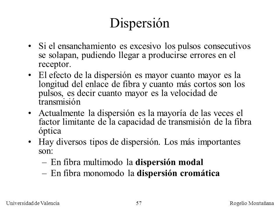 Redes Ópticas Dispersión. Si el ensanchamiento es excesivo los pulsos consecutivos se solapan, pudiendo llegar a producirse errores en el receptor.