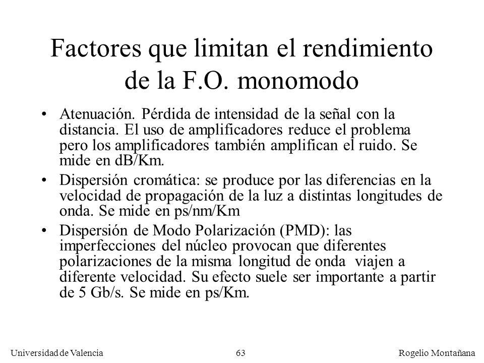 Factores que limitan el rendimiento de la F.O. monomodo