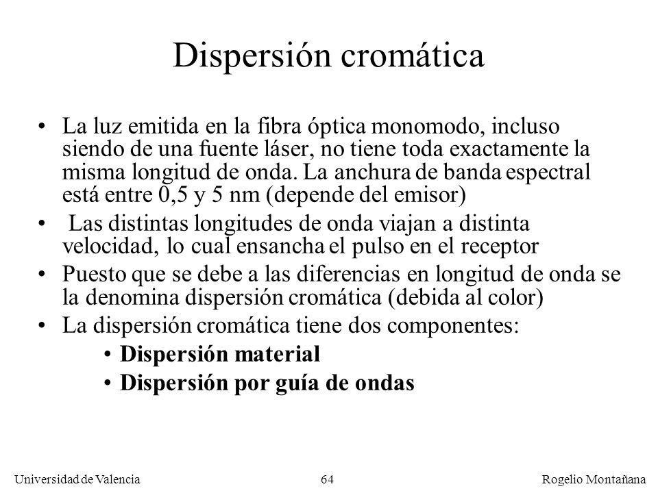 Redes Ópticas Dispersión cromática.