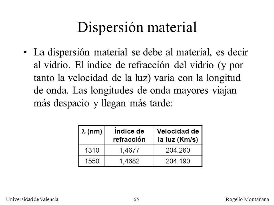 Velocidad de la luz (Km/s)