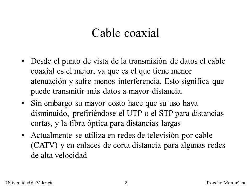 La Capa Física Cable coaxial.