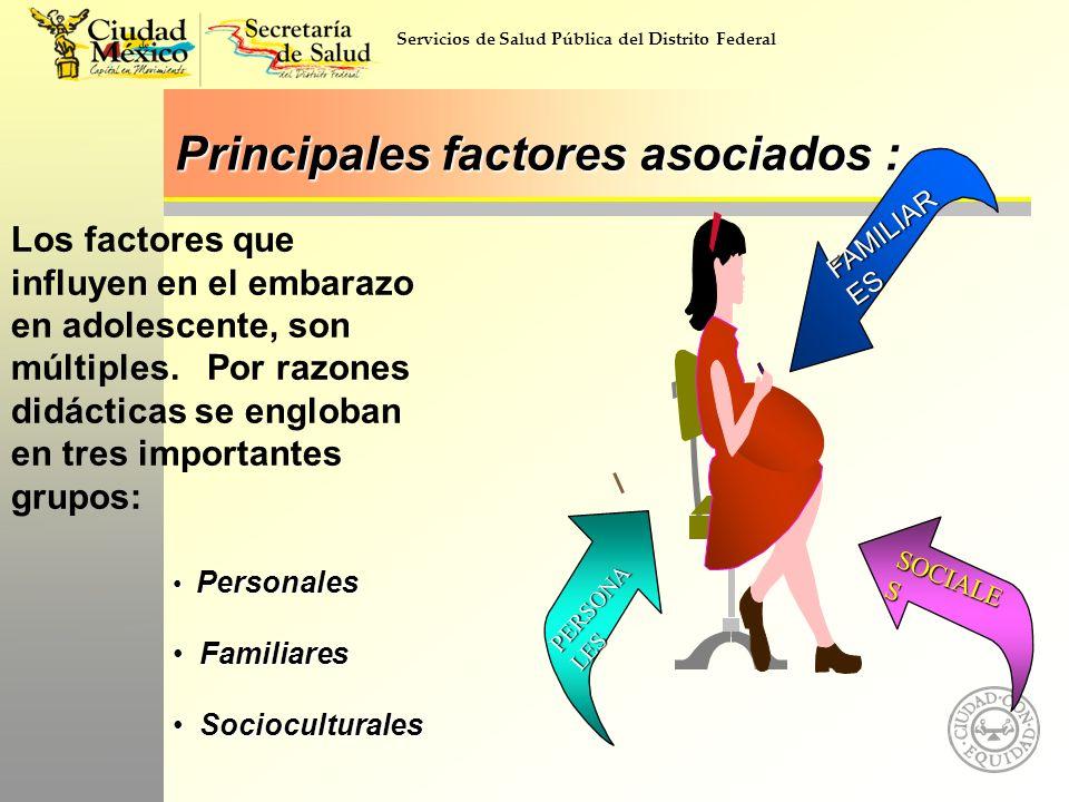 Principales factores asociados :