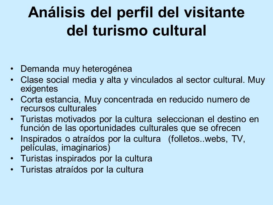 Análisis del perfil del visitante del turismo cultural