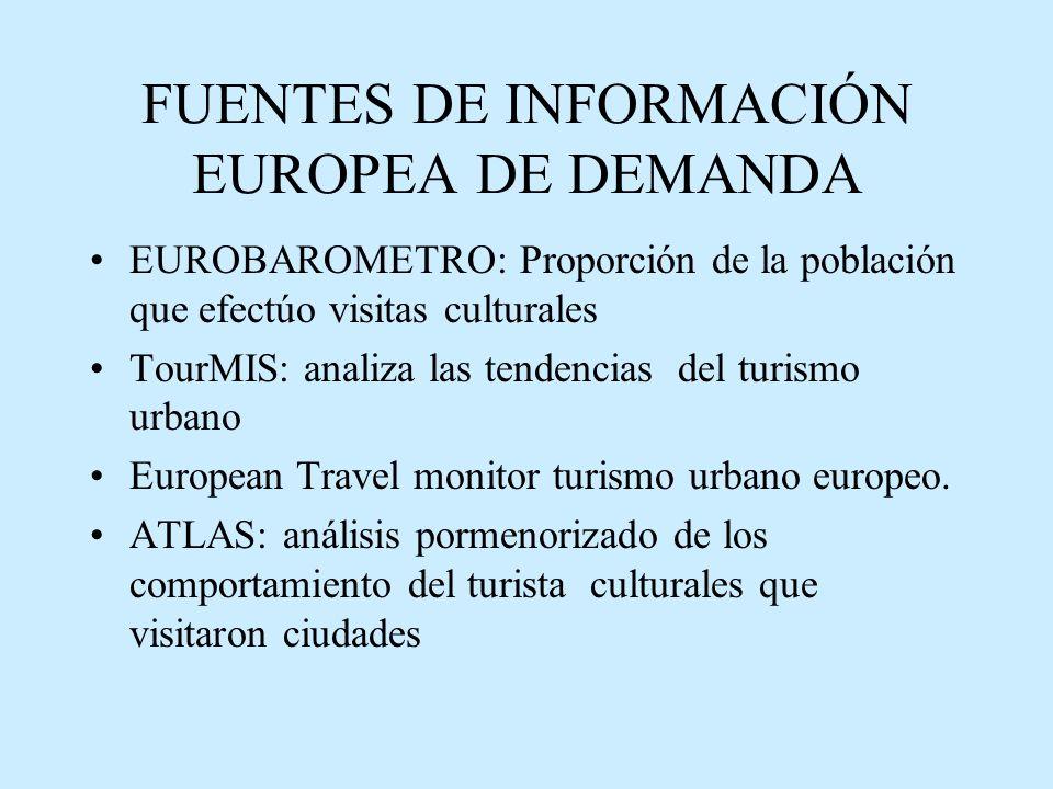 FUENTES DE INFORMACIÓN EUROPEA DE DEMANDA