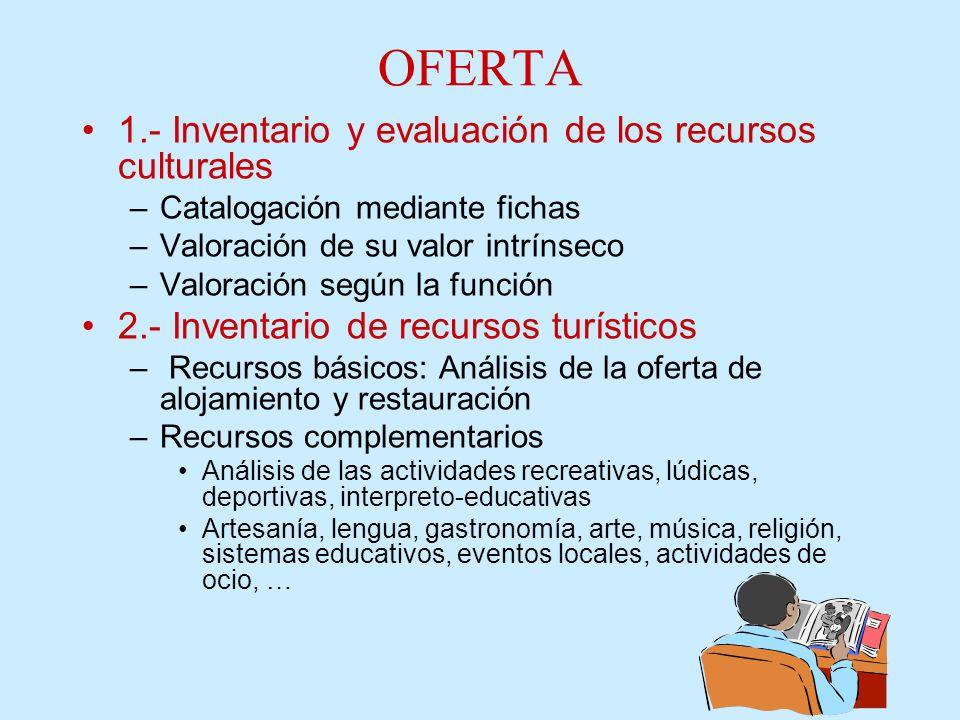 OFERTA 1.- Inventario y evaluación de los recursos culturales