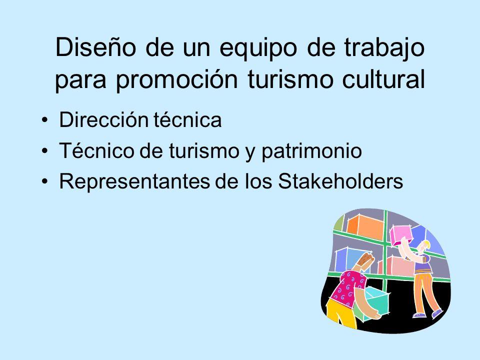 Diseño de un equipo de trabajo para promoción turismo cultural