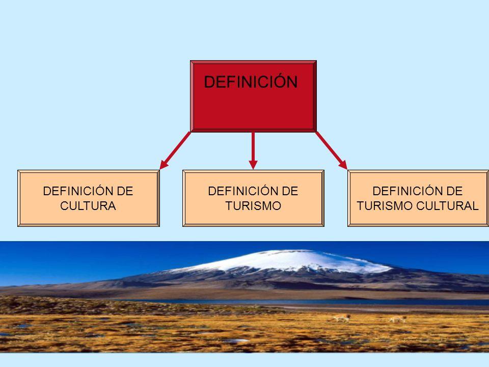 DEFINICIÓN DE TURISMO CULTURAL