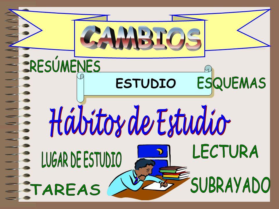 CAMBIOS RESÚMENES ESQUEMAS Hábitos de Estudio LECTURA LUGAR DE ESTUDIO