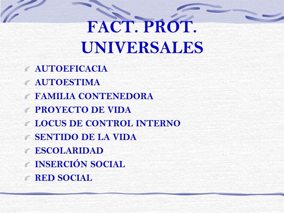 FACT. PROT. UNIVERSALES AUTOEFICACIA AUTOESTIMA FAMILIA CONTENEDORA