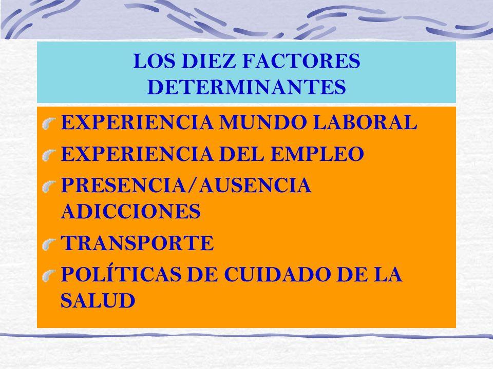 LOS DIEZ FACTORES DETERMINANTES