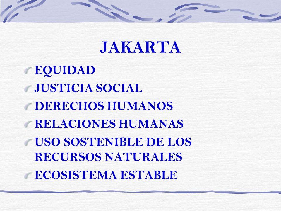 JAKARTA EQUIDAD JUSTICIA SOCIAL DERECHOS HUMANOS RELACIONES HUMANAS