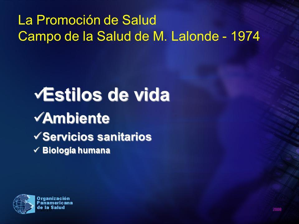 La Promoción de Salud Campo de la Salud de M. Lalonde - 1974