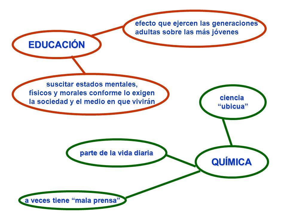EDUCACIÓN QUÍMICA efecto que ejercen las generaciones
