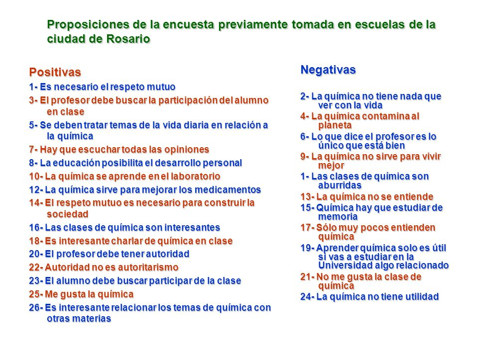 Proposiciones de la encuesta previamente tomada en escuelas de la ciudad de Rosario
