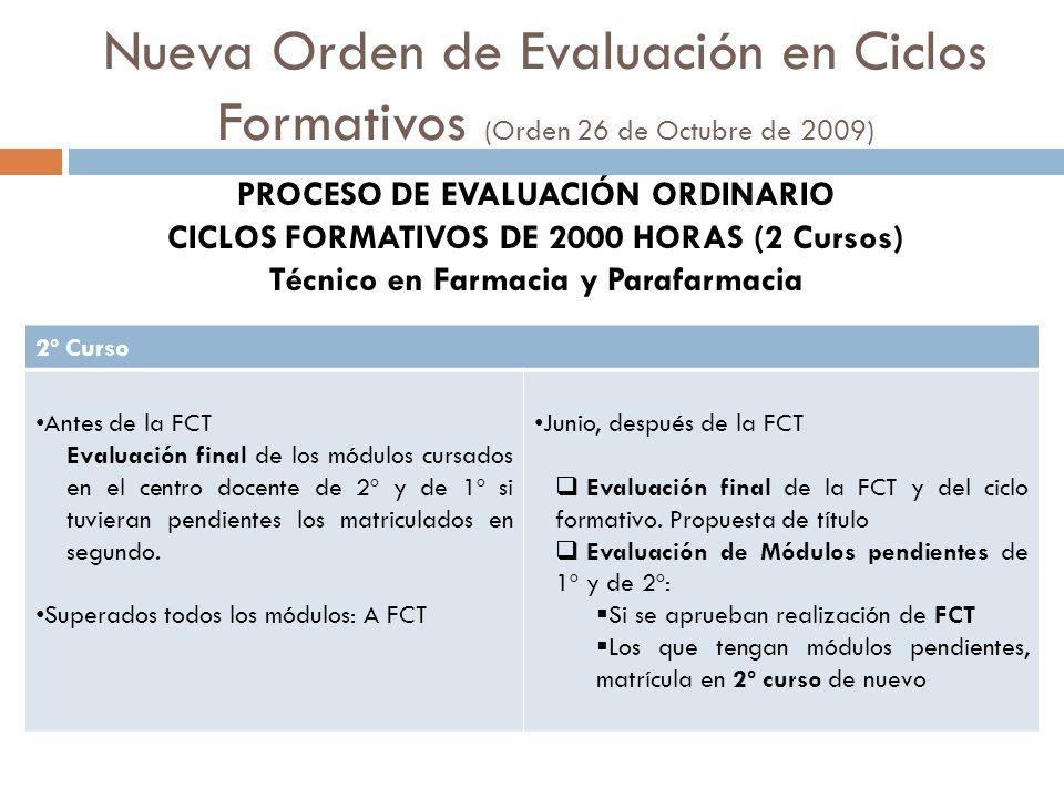 Nueva Orden de Evaluación en Ciclos Formativos (Orden 26 de Octubre de 2009)