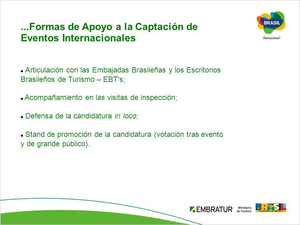...Formas de Apoyo a la Captación de Eventos Internacionales
