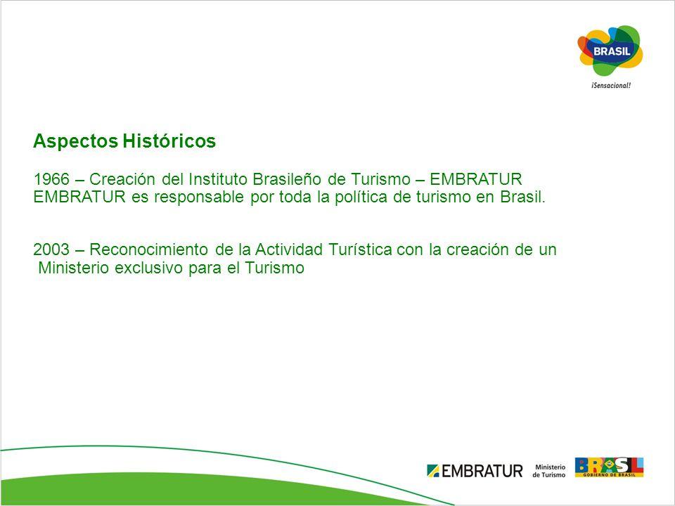 Aspectos Históricos 1966 – Creación del Instituto Brasileño de Turismo – EMBRATUR.
