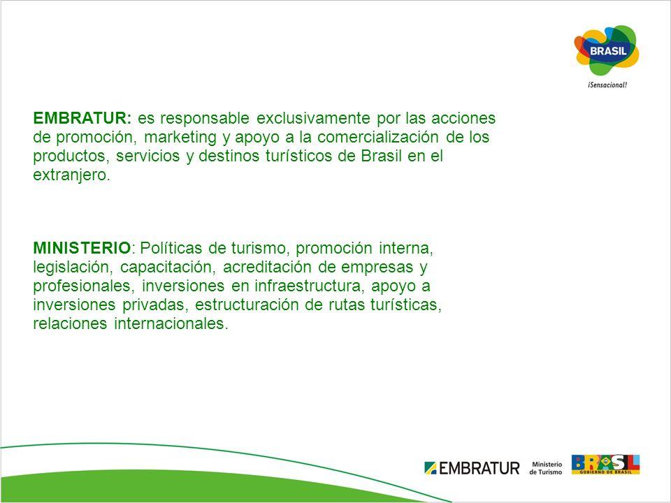 EMBRATUR: es responsable exclusivamente por las acciones de promoción, marketing y apoyo a la comercialización de los productos, servicios y destinos turísticos de Brasil en el extranjero.
