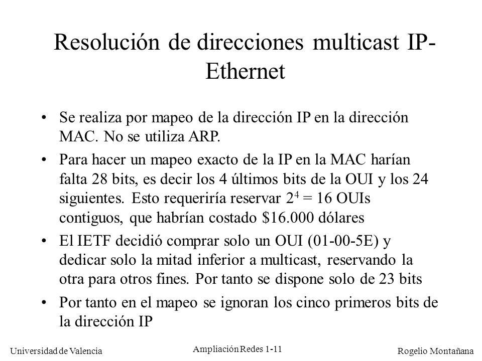 Resolución de direcciones multicast IP-Ethernet