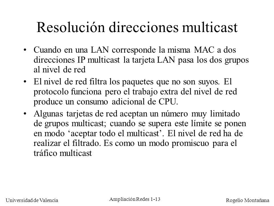 Resolución direcciones multicast