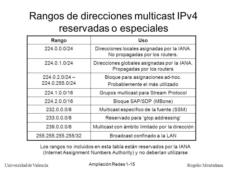 Rangos de direcciones multicast IPv4 reservadas o especiales